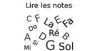 Lire les notes