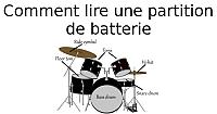 Comment lire une partition de batterie