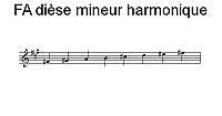 Gamme de FA dièse mineur harmonique