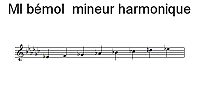 Gamme de MI bémol mineur harmonique