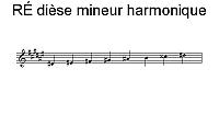 Gamme de RÉ dièse mineur harmonique