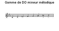 Gamme de DO mineur mélodique