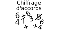 Chiffrage d'accords (classique)