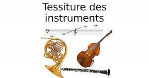 Tessiture des instruments