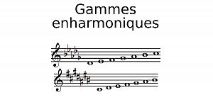 Gammes enharmoniques