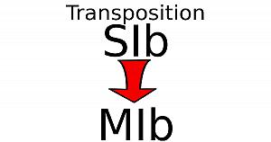Transposer une partition en SIb pour un instrument en MIb