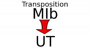 Transposer une partition en MI bémol pour un instrument en UT