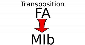 Transposer une partition en FA pour un instrument en MIb