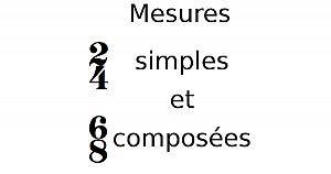 Mesures simples et composées