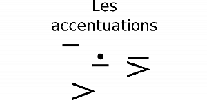 Les accentuations