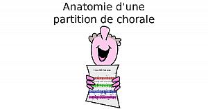 Anatomie d'une partition de chorale