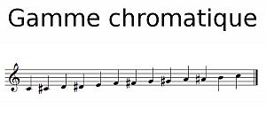 La gamme chromatique