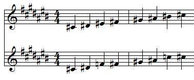 Absurdité enharmonique