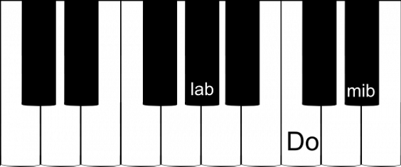accord parfait de LA bémol majeur sur un clavier de piano