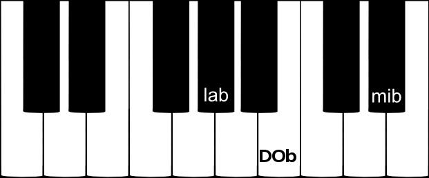 accord parfait de LA bémol mineur au piano