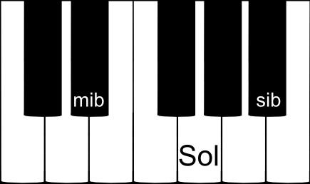 accord parfait de MI bémol majeur sur un clavier de piano
