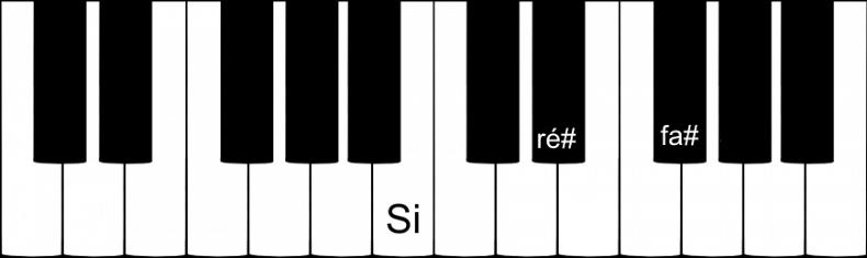 accord parfait de SI majeur sur un clavier de piano