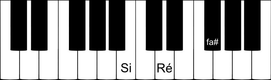 accord parfait de SI mineur au piano