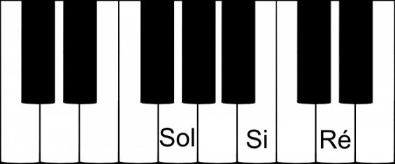 accord parfait de SOL majeur sur un clavier de piano