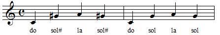 Altérations avant les notes de musique