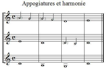 appogiatures et harmonie