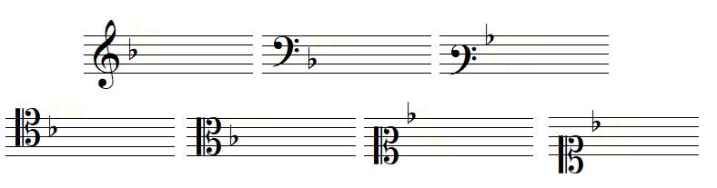 Armure avec un bémol, en clef de SOL, dans les deux clefs de FA et dans les quatre clefs d'UT