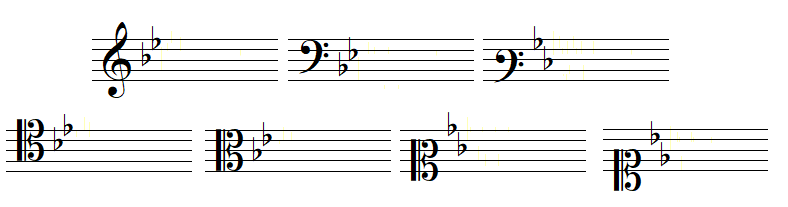 Armure avec deux bémols, en clef de SOL, dans les deux clefs de FA et dans les quatre clefs d'UT