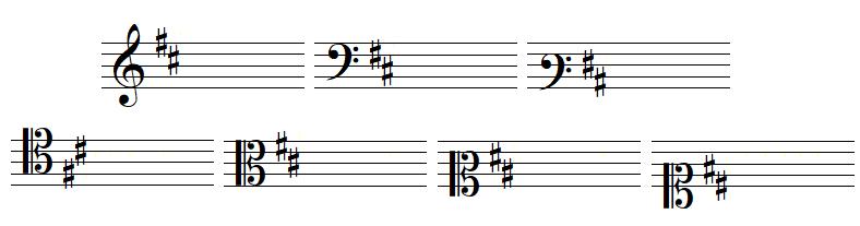 armure avec deux dièses, en clef de SOL, dans les deux clefs de FA et dans les quatre clefs d'UT