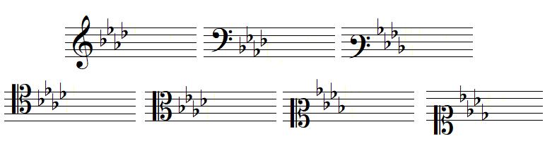 Armure avec quatre bémols, en clef de SOL, dans les deux clefs de FA et dans les quatre clefs d'UT