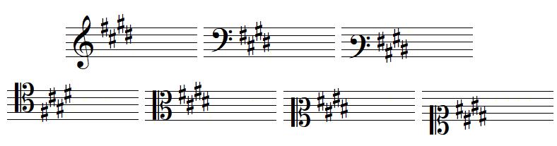 armure avec quatre dièses, en clef de SOL, dans les deux clefs de FA et dans les quatre clefs d'UT
