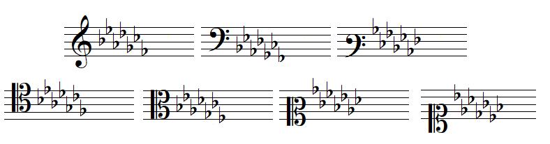 Armure avec sept bémols, en clef de SOL, dans les deux clefs de FA et dans les quatre clefs d'UT