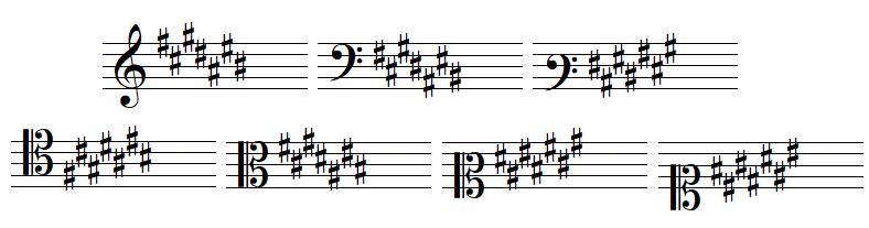 armure avec sept dièses, en clef de SOL, dans les deux clefs de FA et dans les quatre clefs d'UT