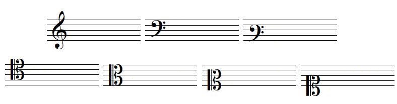 Armure avec aucune altération, en clef de SOL, dans les deux clefs de FA et dans les quatre clefs d'UT