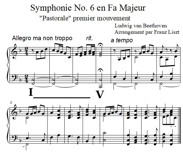 Symphonie n°6 de Beethoven, extrait du premier mouvement