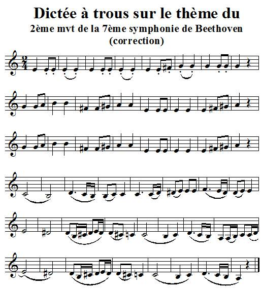 Dictée à trous sur le thème du 2ème mvt de la 7ème symphonie de Beethoven - correction