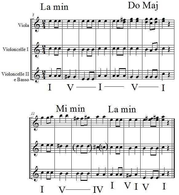 partition piano 7 symphonie beethoven
