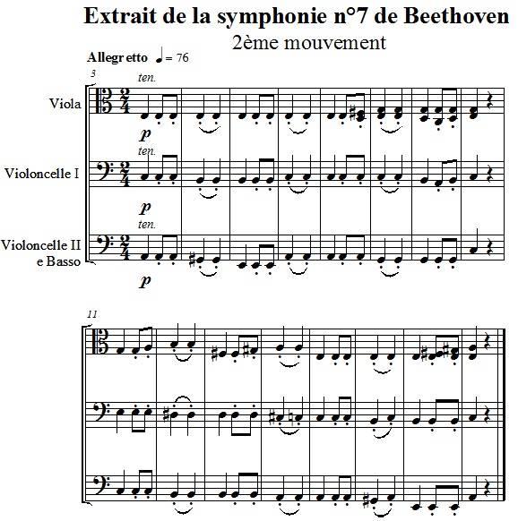 extrait de la 7ème symphonie de Beethoven, 2ème mouvement