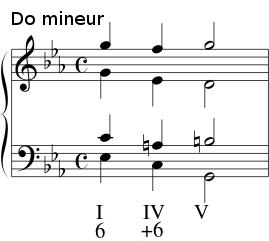 cadence fauréenne en Do mineur