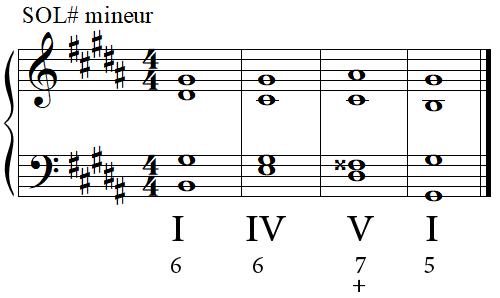 Cadence parfaite en SOL dièse mineur