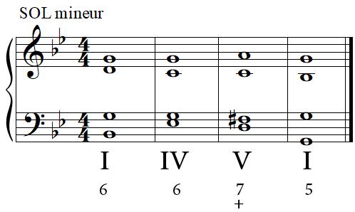 Cadence parfaite en SOL mineur