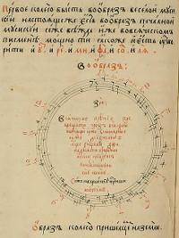 Le cercle des quintes de Nikolaï Diletsky en 1679