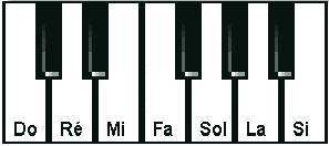 Clavier exercice de lecture de note