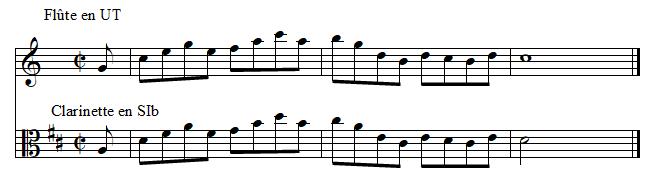 Clef d'UT 3 et la transposition