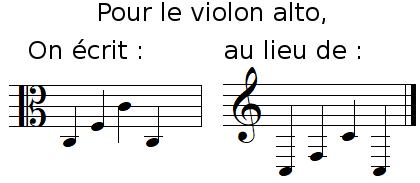 Clef pour le violon alto