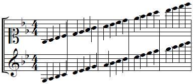 correspondance des notes de la clef d'ut 1 en clef de sol