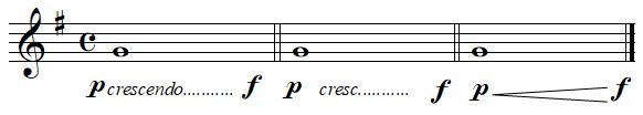 crescendo, représentation et exemple sonore