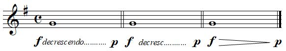 decrescendo, représentation et exemple sonore