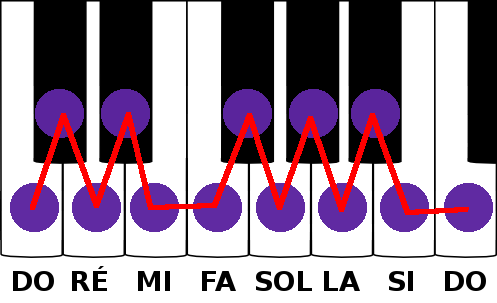 demis-tons sur un clavier de piano