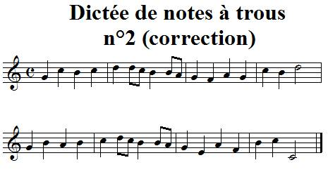 Dictée à trous n°2 - correction