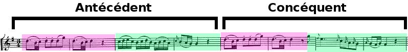 Divertimento K136 de Mozart, andante, exposition, thème A, antécédent et conséquent